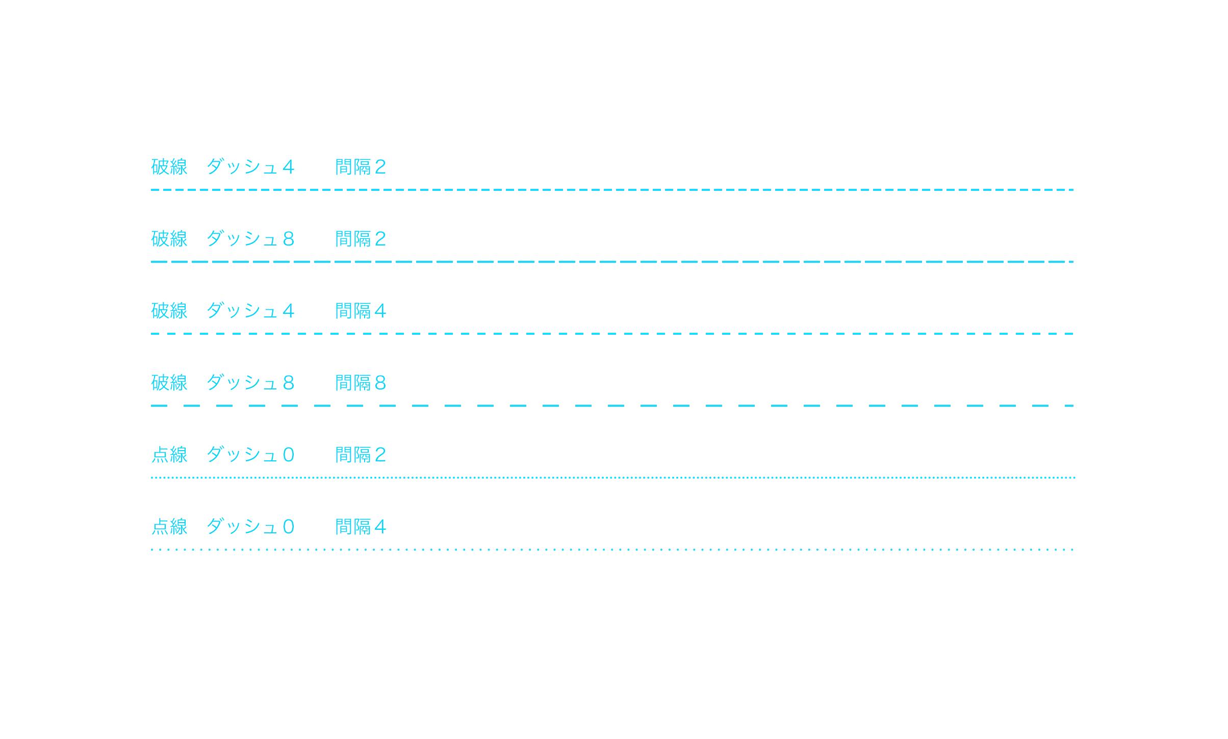 フォトショップで点線・破線を書く方法